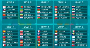 EURO 2020 qualification draw